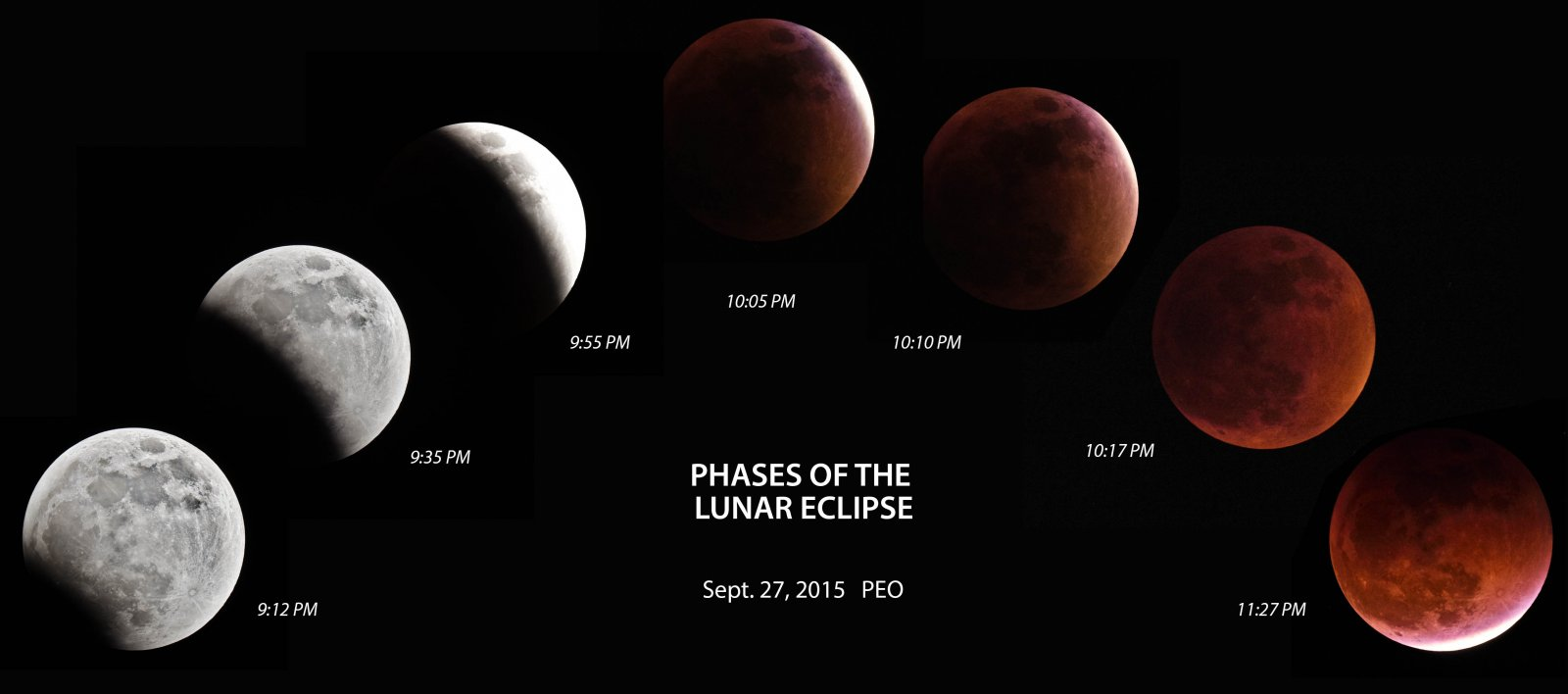 September 27 2015 Eclipse Phases