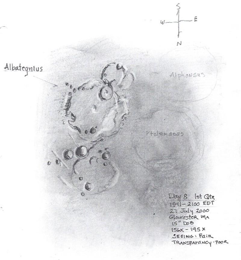 Albategnius