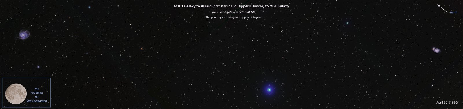 From M101 to M51