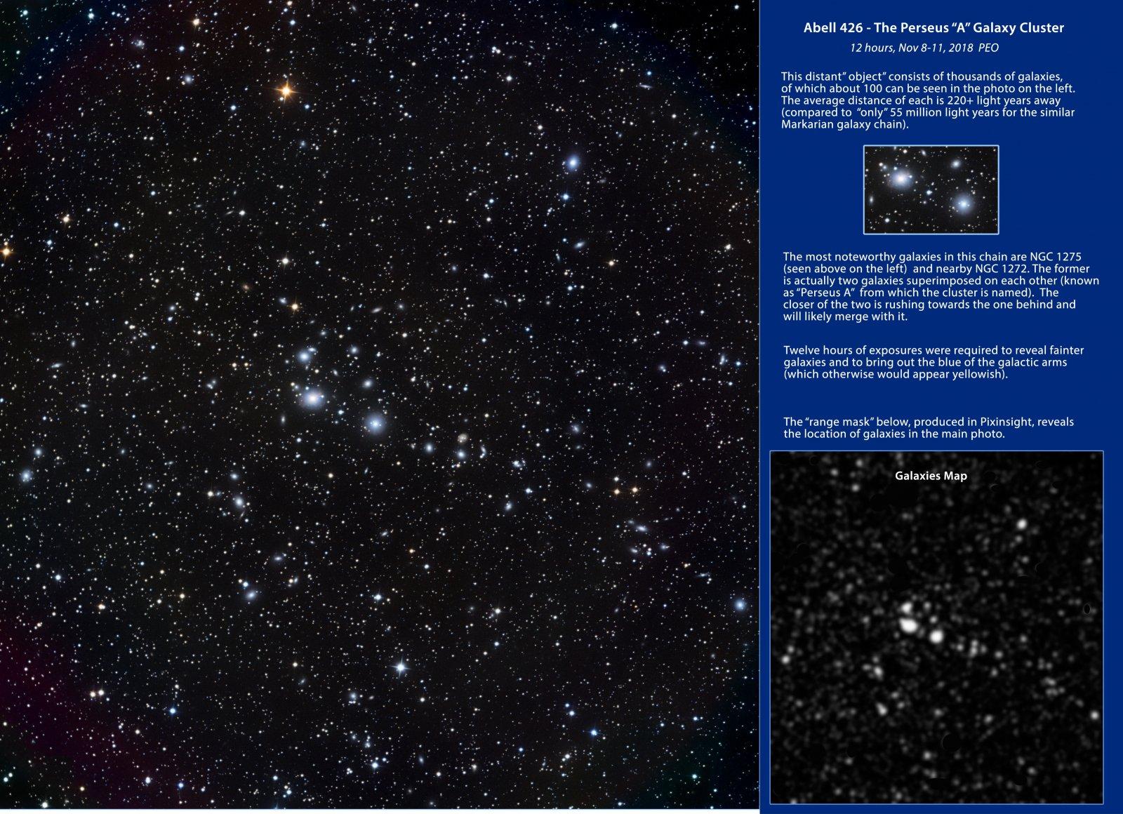 Perseus A Galaxy Cluster